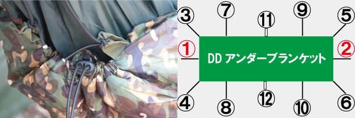 DDアンダーブランケットの取り付け方