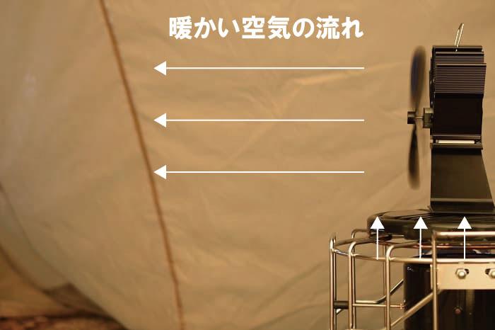 冬キャンプでストーブファンを使って効果はある?