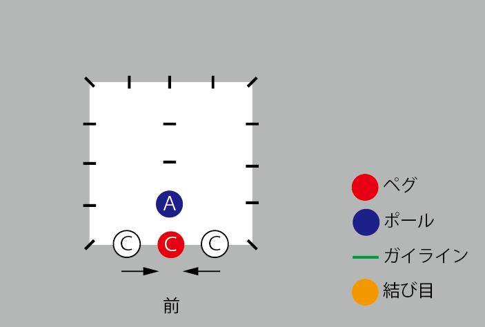 ステルス張りの図解4