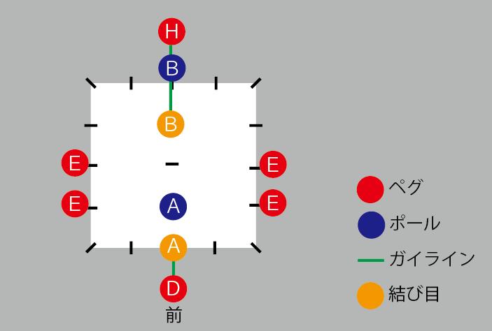ステルス張りの図解7