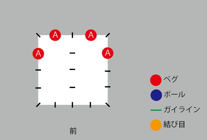 ステルス張りの図解1