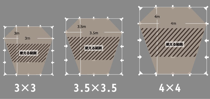 ステルス張りのタープ内の広さを比較