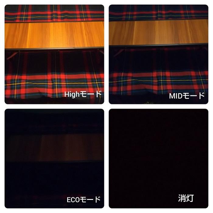 EX-136sモード別タープ内のテーブルの見え方の違い
