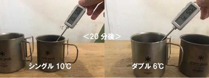 スノーピークのチタンマグ「シングルとダブル」の保冷力の違いを比較