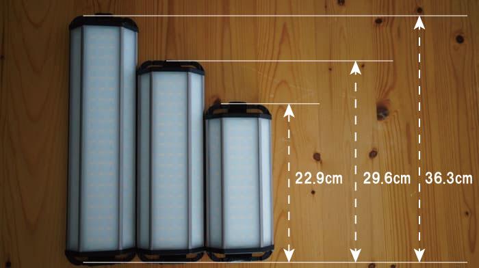 クレイモアランタン3FACE+のサイズ