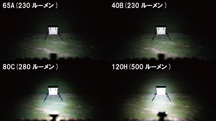 PRISMクレイモアキャップオンの明るさ比較
