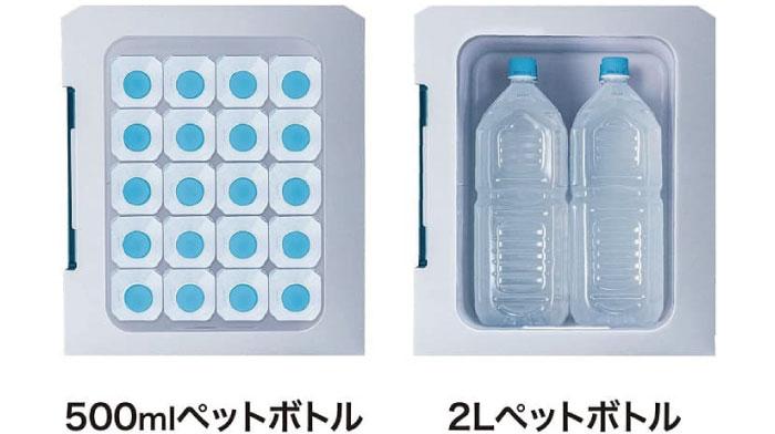 ポータブル冷蔵庫ポータブル冷蔵庫の選び方