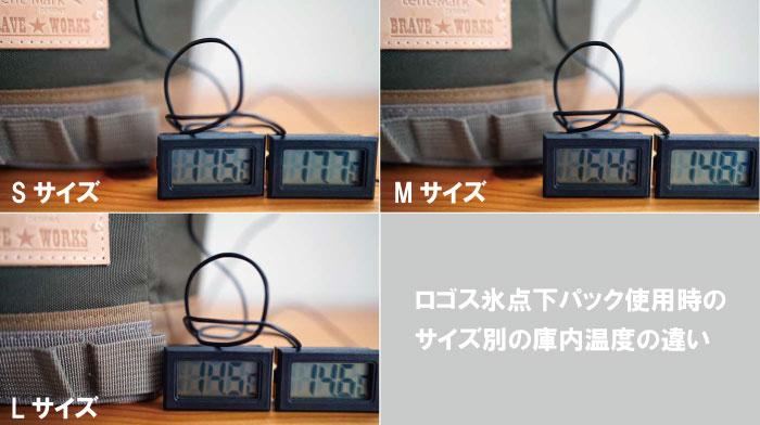 野蔵(NOGURA)の保冷力と保冷剤のサイズ選び