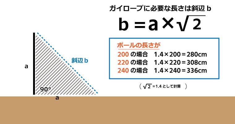 ガイロープ 計算式