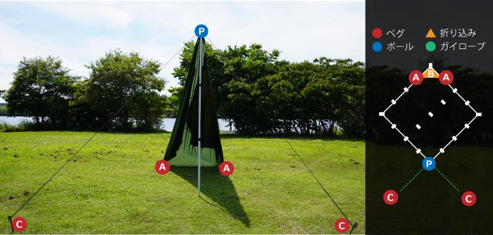 ダイヤモンド張り 張り方図解 5