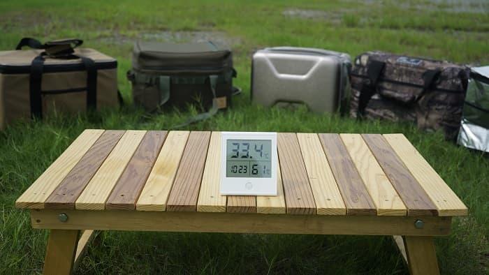 ソフトクーラー 保冷力比較
